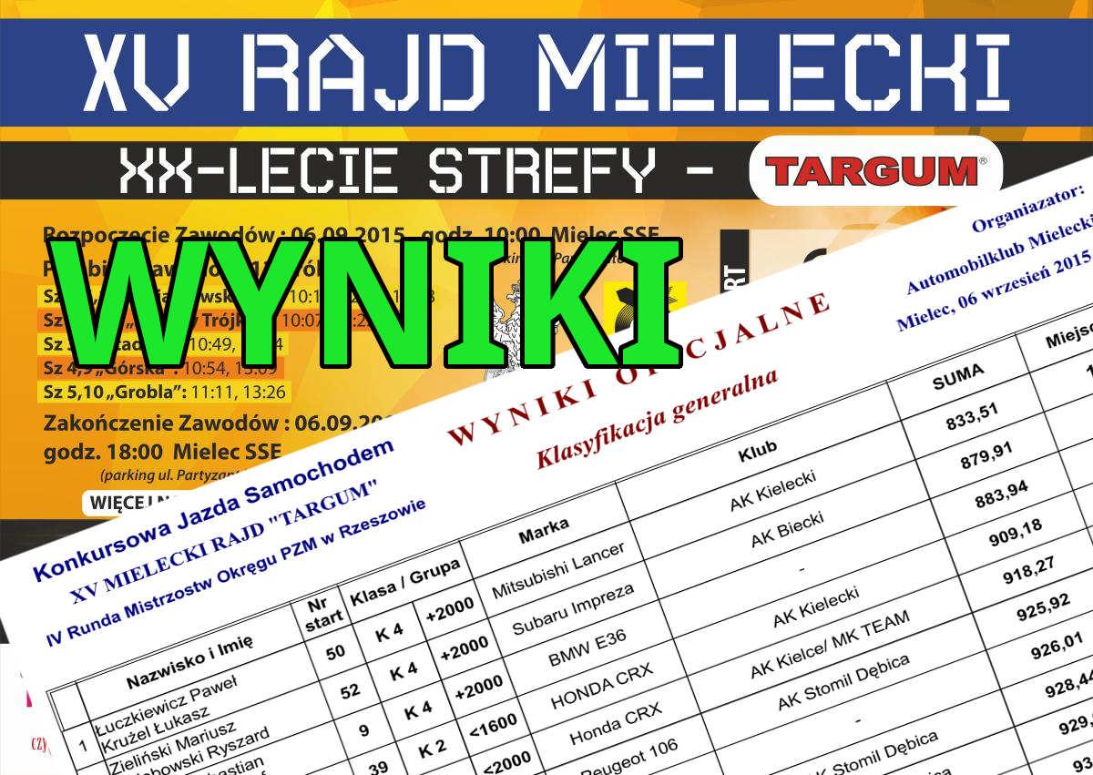 foto -15 Rajd Mielecki XX lecie strefy - TARGUM na mecie